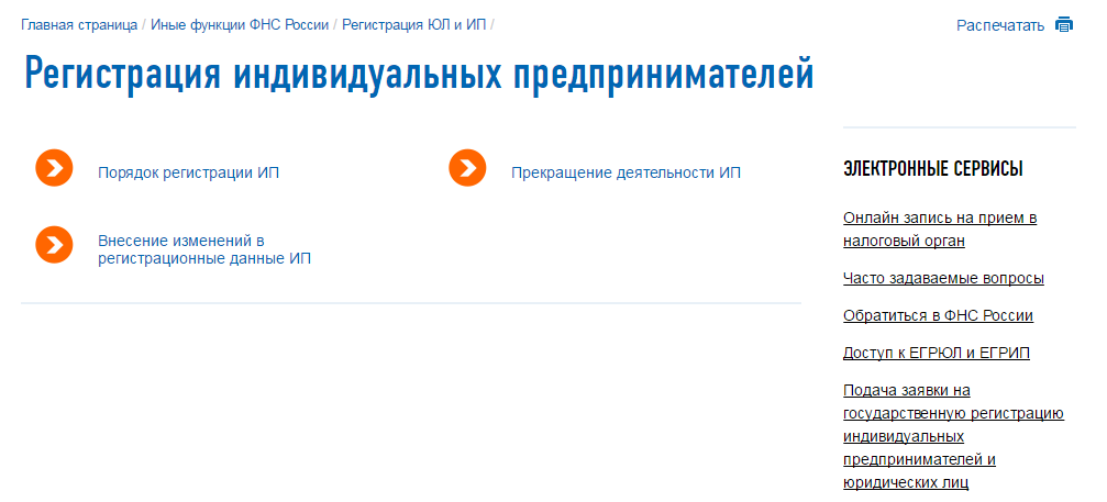 регистрация ип и внесение изменений в